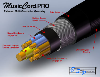 MusicCordSection